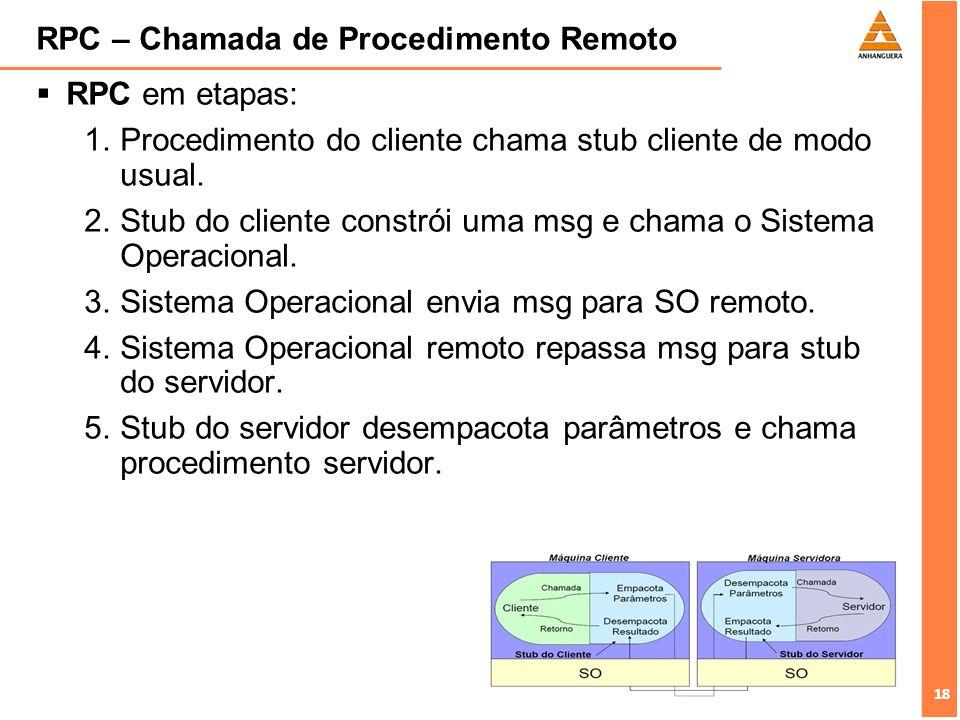 18 RPC – Chamada de Procedimento Remoto RPC em etapas: Procedimento do cliente chama stub cliente de modo usual. Stub do cliente constrói uma msg e ch