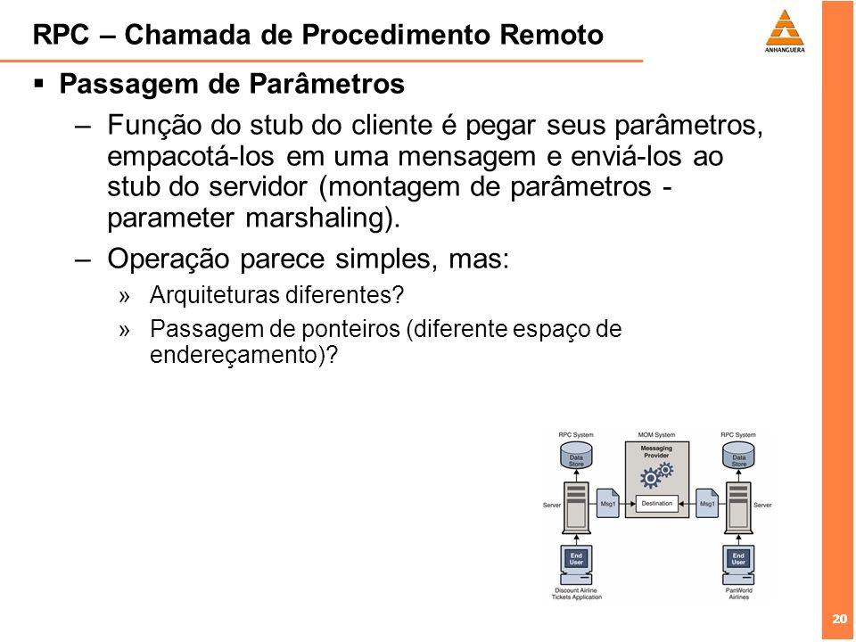 20 RPC – Chamada de Procedimento Remoto Passagem de Parâmetros –Função do stub do cliente é pegar seus parâmetros, empacotá-los em uma mensagem e envi