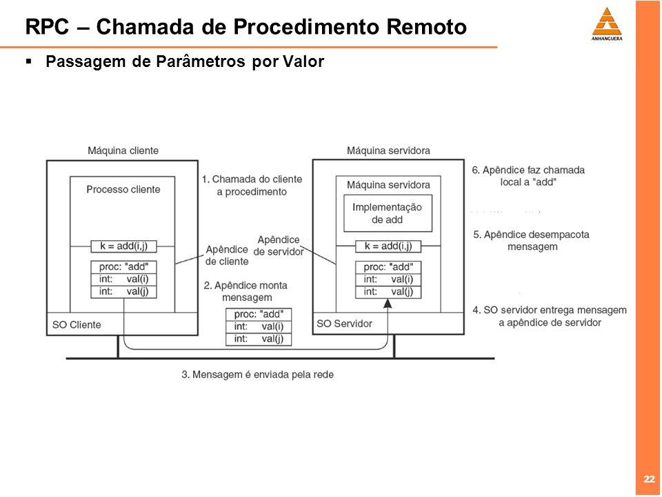 22 RPC – Chamada de Procedimento Remoto Passagem de Parâmetros por Valor 22