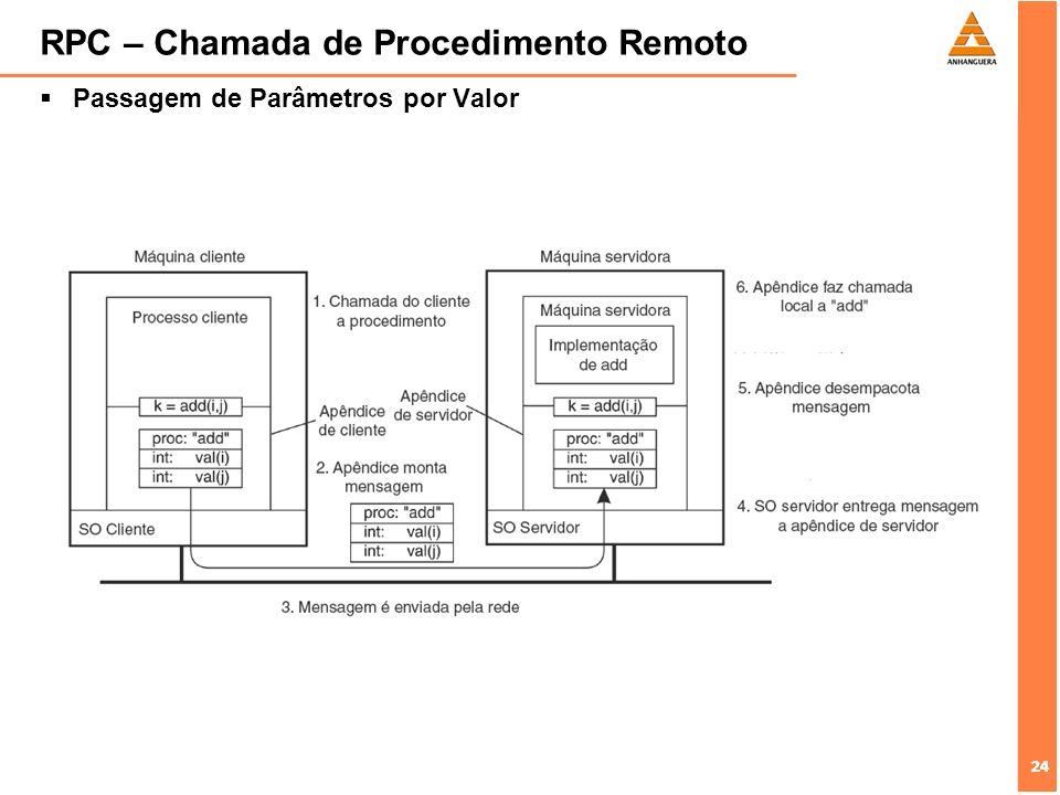 24 RPC – Chamada de Procedimento Remoto Passagem de Parâmetros por Valor 24