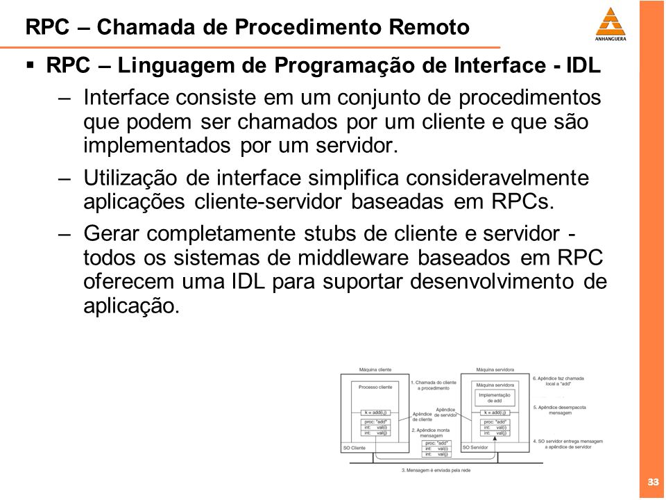33 RPC – Chamada de Procedimento Remoto RPC – Linguagem de Programação de Interface - IDL –Interface consiste em um conjunto de procedimentos que pode