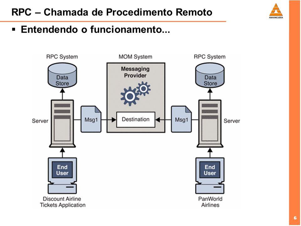 27 RPC – Chamada de Procedimento Remoto Passagem de Parâmetros por Valor –Problemas: (a)Mensagem original no Pentium (b)Mensagem após recebimento na SPARC (c)Mensagem após inversão 27