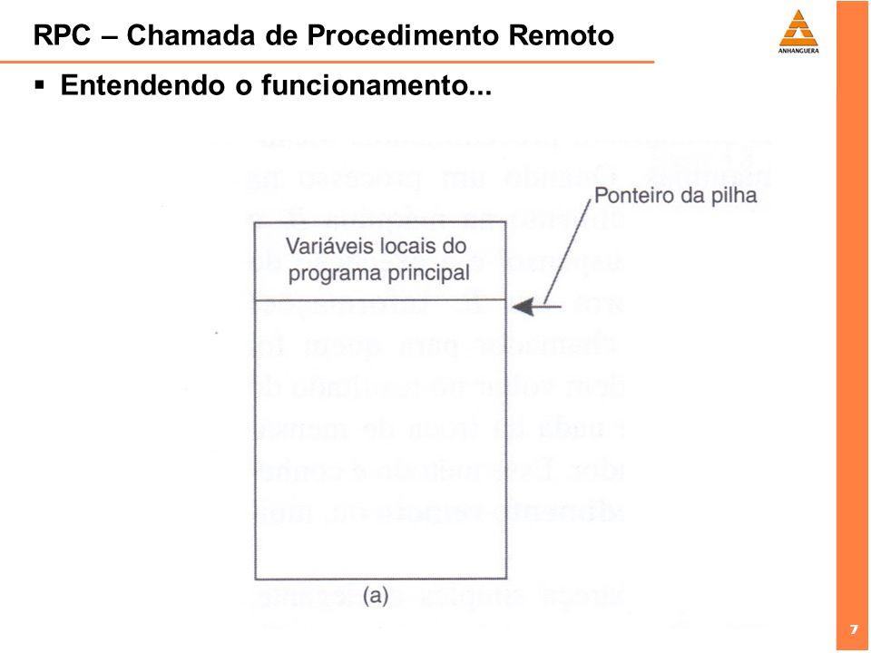 18 RPC – Chamada de Procedimento Remoto RPC em etapas: Procedimento do cliente chama stub cliente de modo usual.