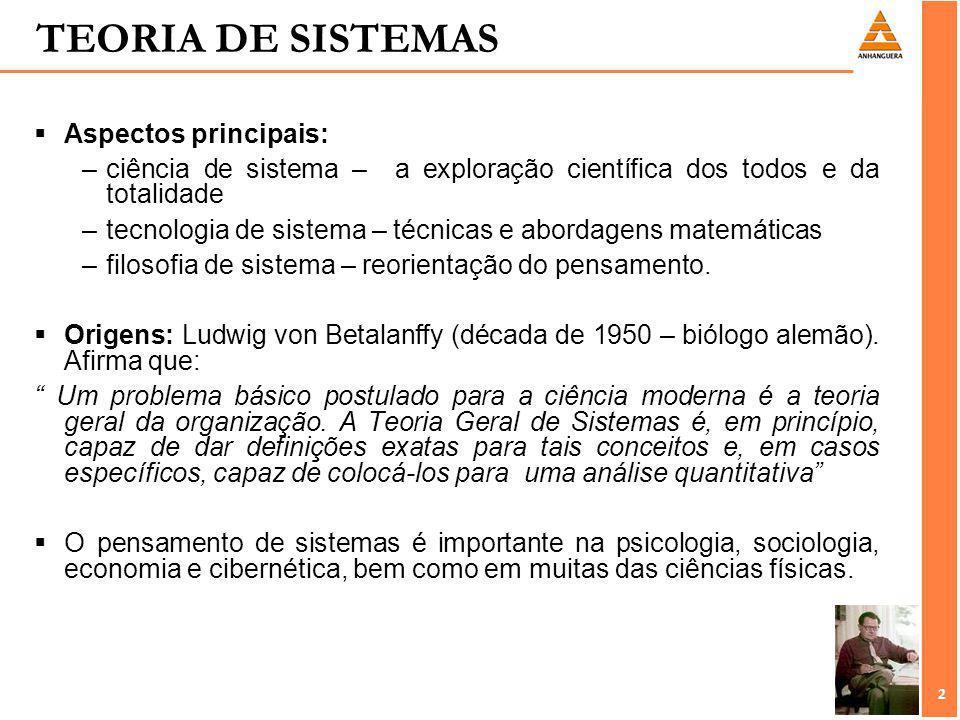 2 2 TEORIA DE SISTEMAS Aspectos principais: –ciência de sistema – a exploração científica dos todos e da totalidade –tecnologia de sistema – técnicas