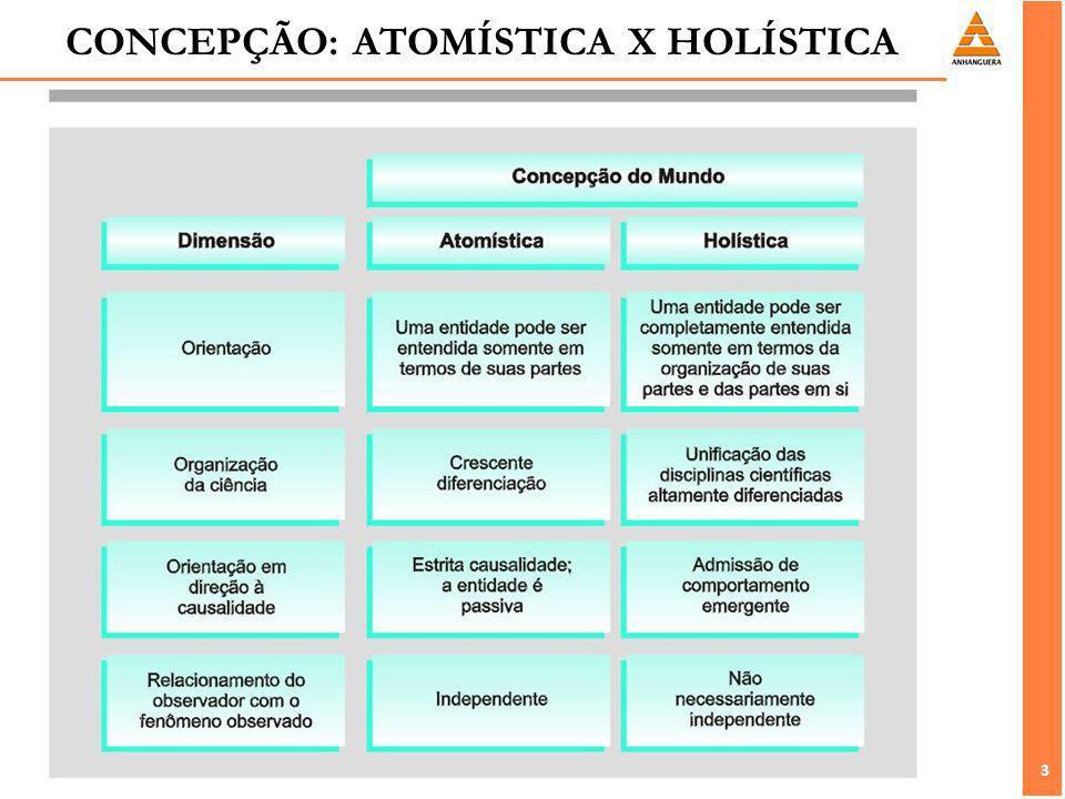 3 3 CONCEPÇÃO: ATOMÍSTICA X HOLÍSTICA