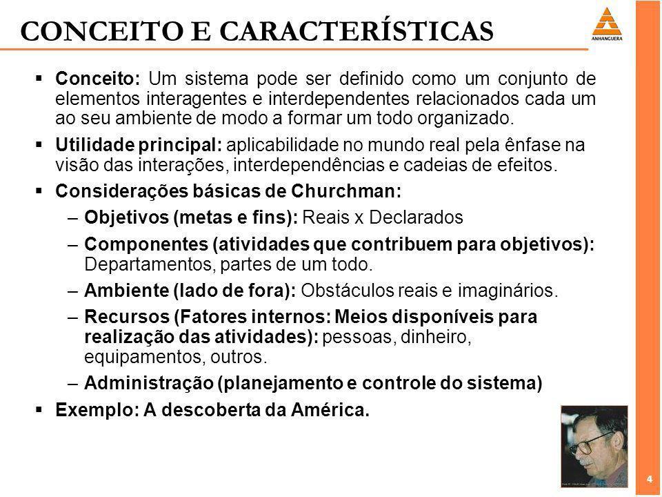 4 4 CONCEITO E CARACTERÍSTICAS Conceito: Um sistema pode ser definido como um conjunto de elementos interagentes e interdependentes relacionados cada