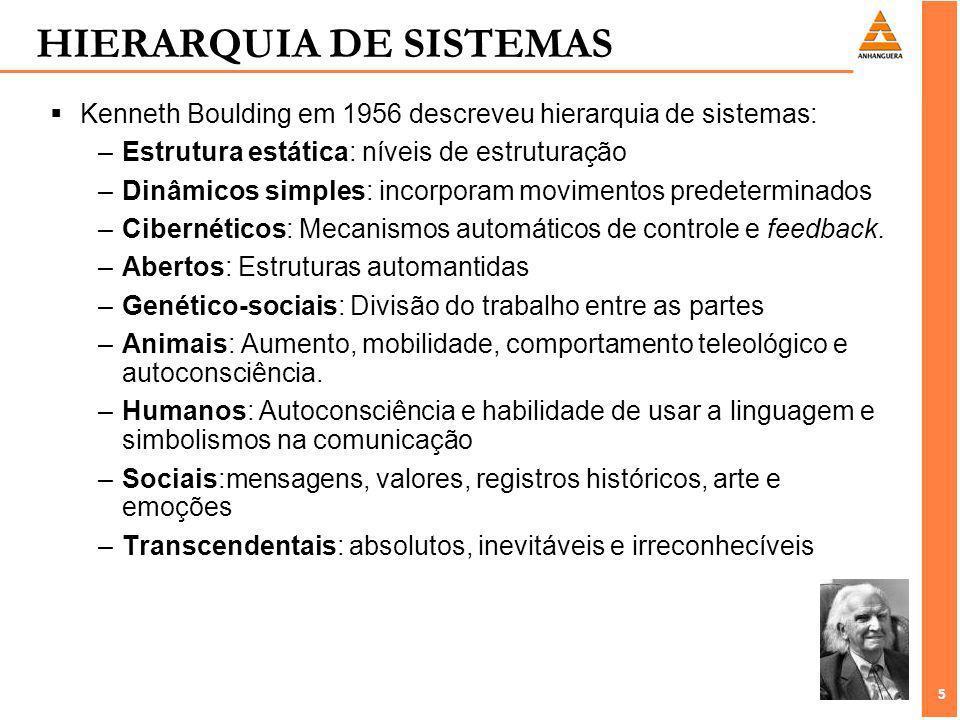 5 5 HIERARQUIA DE SISTEMAS Kenneth Boulding em 1956 descreveu hierarquia de sistemas: –Estrutura estática: níveis de estruturação –Dinâmicos simples: