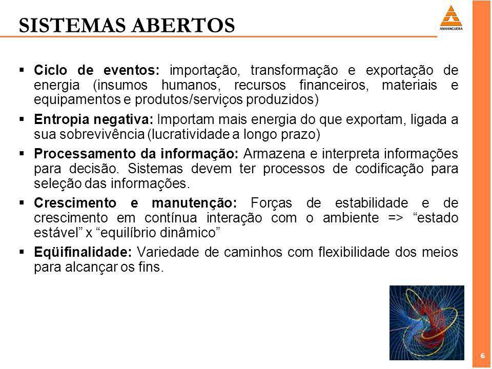 6 6 SISTEMAS ABERTOS Ciclo de eventos: importação, transformação e exportação de energia (insumos humanos, recursos financeiros, materiais e equipamen