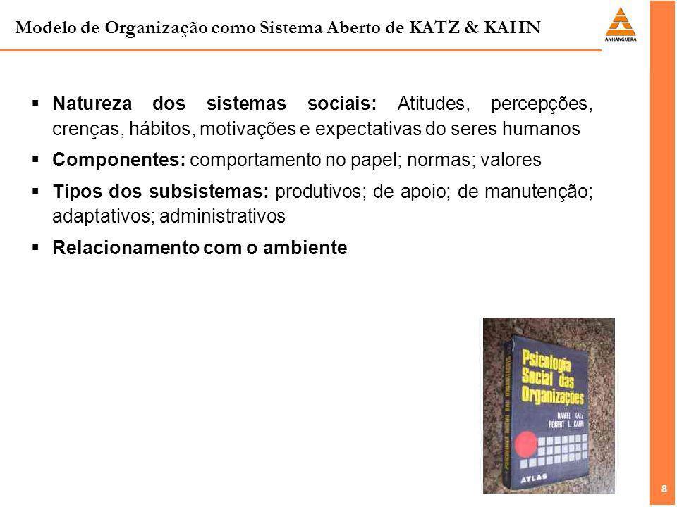 8 8 Modelo de Organização como Sistema Aberto de KATZ & KAHN Natureza dos sistemas sociais: Atitudes, percepções, crenças, hábitos, motivações e expec