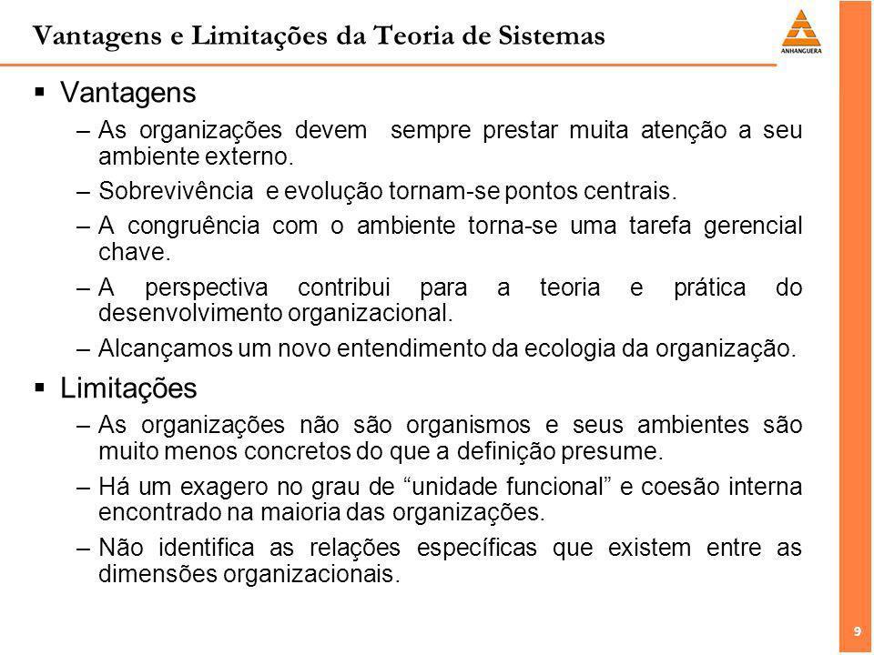 9 9 Vantagens e Limitações da Teoria de Sistemas Vantagens –As organizações devem sempre prestar muita atenção a seu ambiente externo. –Sobrevivência