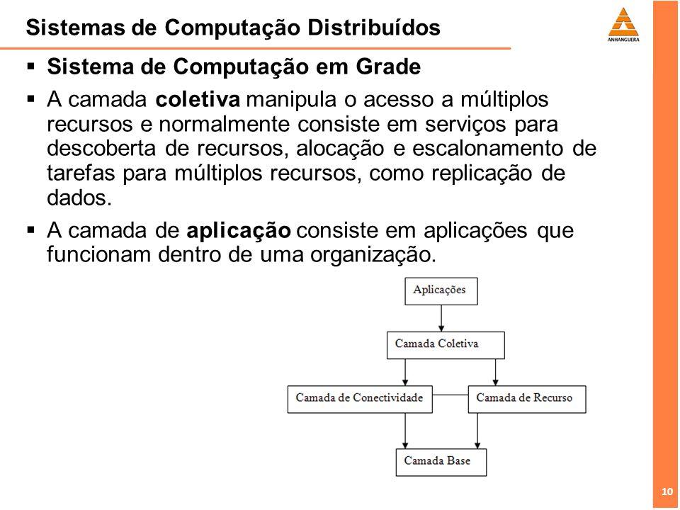 10 Sistemas de Computação Distribuídos Sistema de Computação em Grade A camada coletiva manipula o acesso a múltiplos recursos e normalmente consiste