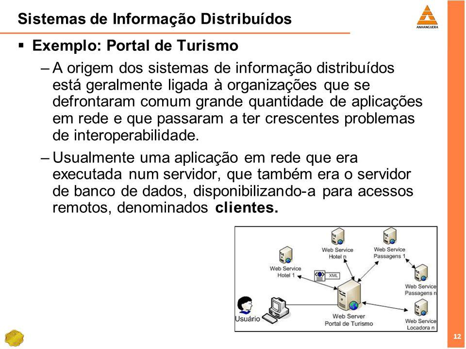 12 Sistemas de Informação Distribuídos Exemplo: Portal de Turismo –A origem dos sistemas de informação distribuídos está geralmente ligada à organizaç