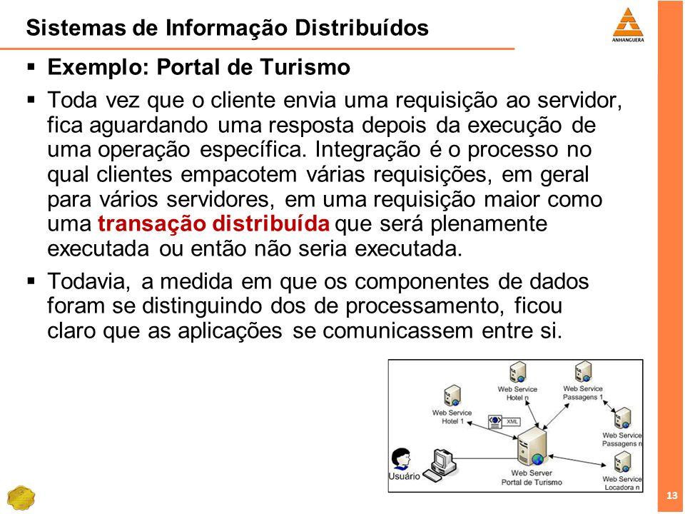 13 Sistemas de Informação Distribuídos Exemplo: Portal de Turismo Toda vez que o cliente envia uma requisição ao servidor, fica aguardando uma respost
