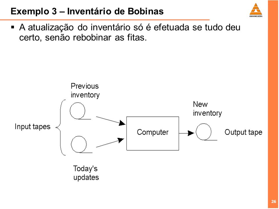 26 Exemplo 3 – Inventário de Bobinas A atualização do inventário só é efetuada se tudo deu certo, senão rebobinar as fitas.