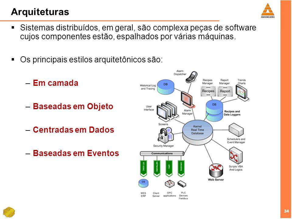 34 Arquiteturas Sistemas distribuídos, em geral, são complexa peças de software cujos componentes estão, espalhados por várias máquinas. Os principais