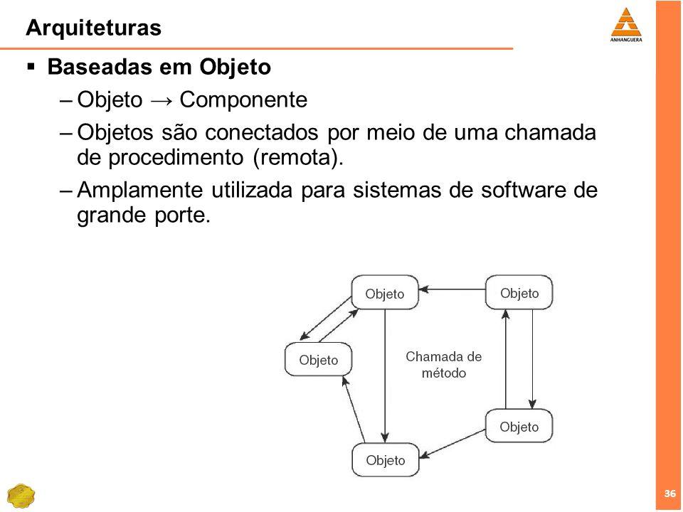 36 Arquiteturas Baseadas em Objeto –Objeto Componente –Objetos são conectados por meio de uma chamada de procedimento (remota). –Amplamente utilizada