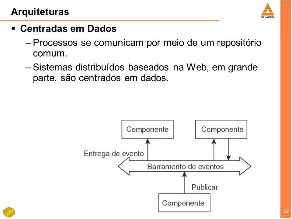 37 Arquiteturas Centradas em Dados –Processos se comunicam por meio de um repositório comum. –Sistemas distribuídos baseados na Web, em grande parte,