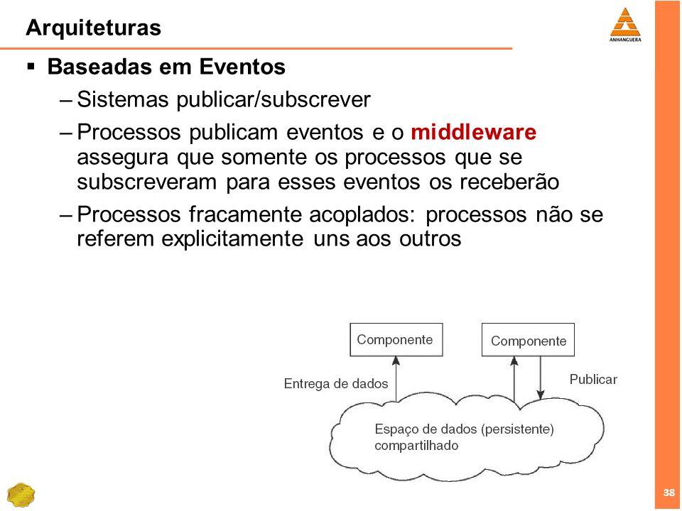 38 Arquiteturas Baseadas em Eventos –Sistemas publicar/subscrever –Processos publicam eventos e o middleware assegura que somente os processos que se