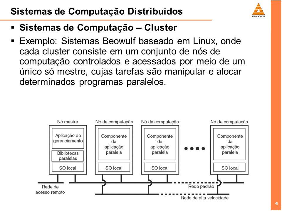4 4 Sistemas de Computação Distribuídos Sistemas de Computação – Cluster Exemplo: Sistemas Beowulf baseado em Linux, onde cada cluster consiste em um