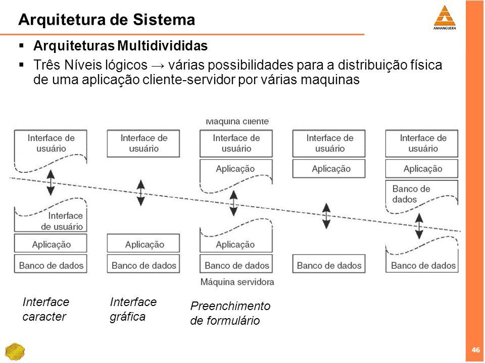 46 Arquitetura de Sistema Arquiteturas Multidivididas Três Níveis lógicos várias possibilidades para a distribuição física de uma aplicação cliente-se