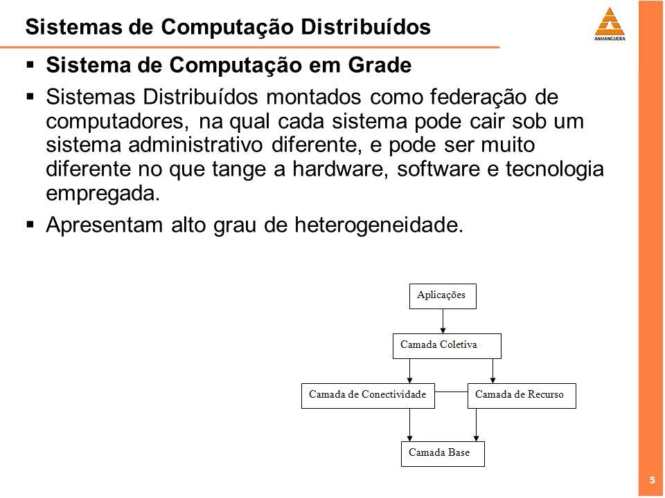 6 6 Sistemas de Computação Distribuídos Sistema de Computação em Grade Software usado para permitir acesso a recursos (muitas vezes clusters) de diferentes organizações reunidos para permitir a colaboração de um grupo (conceito de organização virtual).