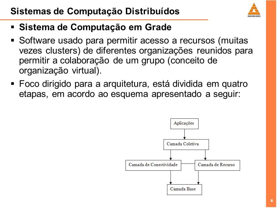 7 7 Sistemas de Computação Distribuídos Sistema de Computação em Grade A camada mais baixa, chamada camada base, provê interfaces para recursos locais em um site específico.