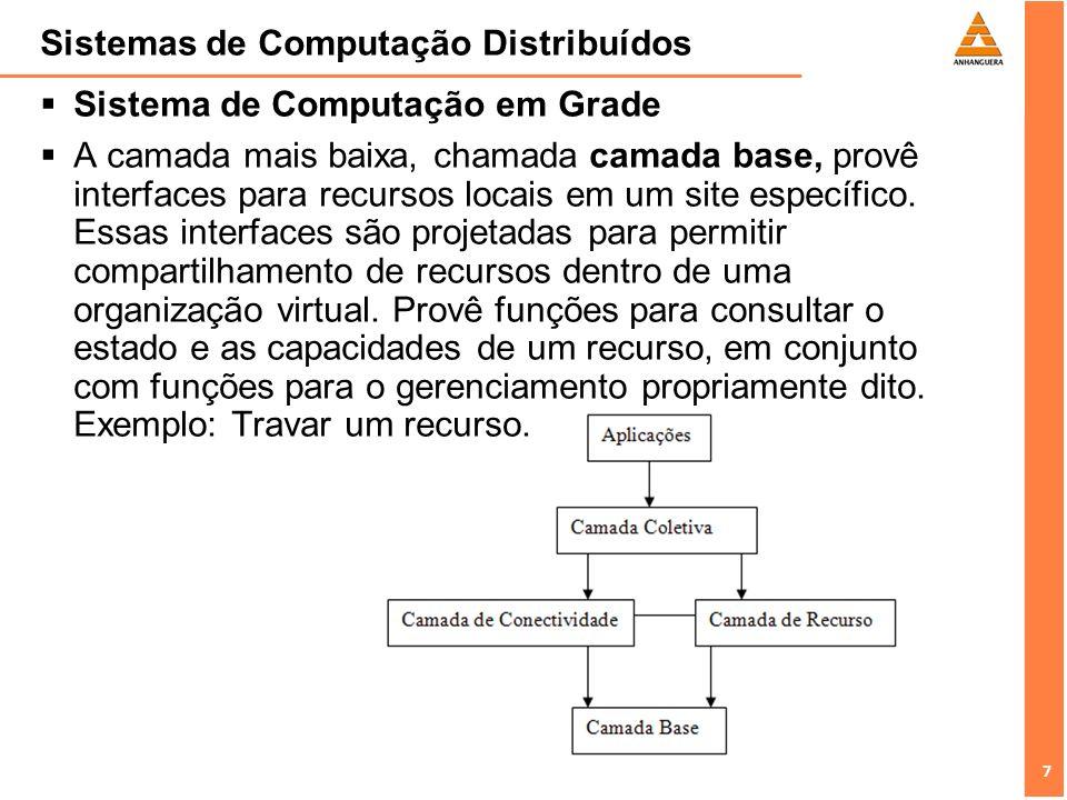 8 8 Sistemas de Computação Distribuídos Sistema de Computação em Grade A camada de conectividade consiste em protocolos de comunicação para suportar transações da grade que abranjam a utilização de múltiplos recursos.