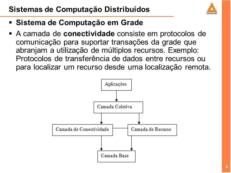 8 8 Sistemas de Computação Distribuídos Sistema de Computação em Grade A camada de conectividade consiste em protocolos de comunicação para suportar t