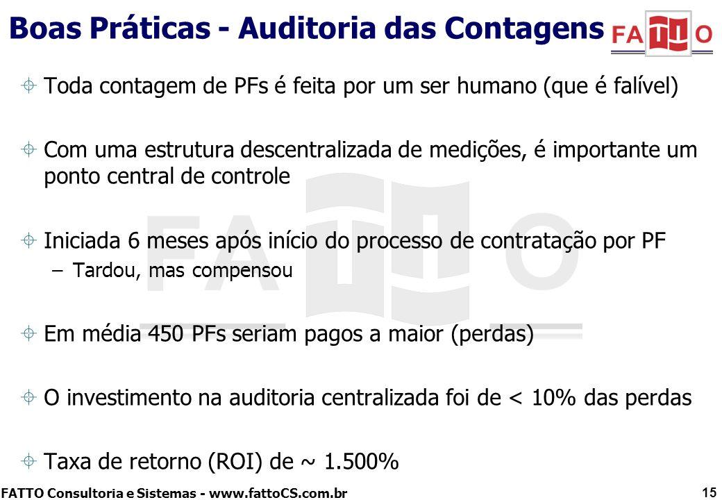 FATTO Consultoria e Sistemas - www.fattoCS.com.br Boas Práticas - Auditoria das Contagens Toda contagem de PFs é feita por um ser humano (que é falíve