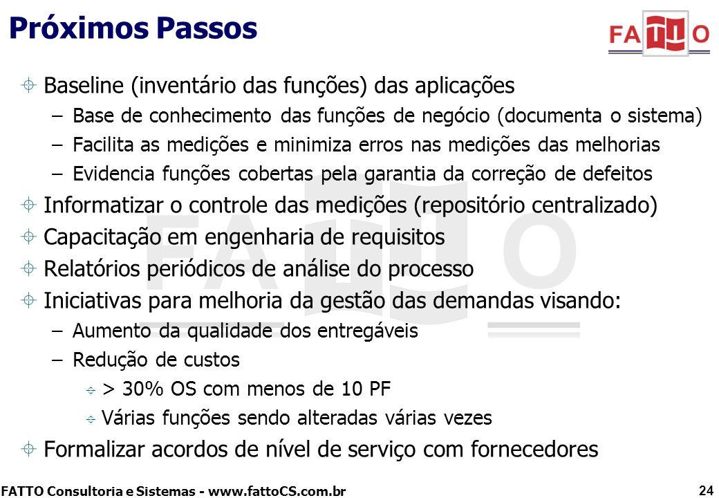 FATTO Consultoria e Sistemas - www.fattoCS.com.br Próximos Passos Baseline (inventário das funções) das aplicações –Base de conhecimento das funções d