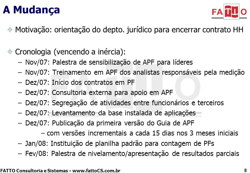 FATTO Consultoria e Sistemas - www.fattoCS.com.br A Mudança Motivação: orientação do depto. jurídico para encerrar contrato HH Cronologia (vencendo a