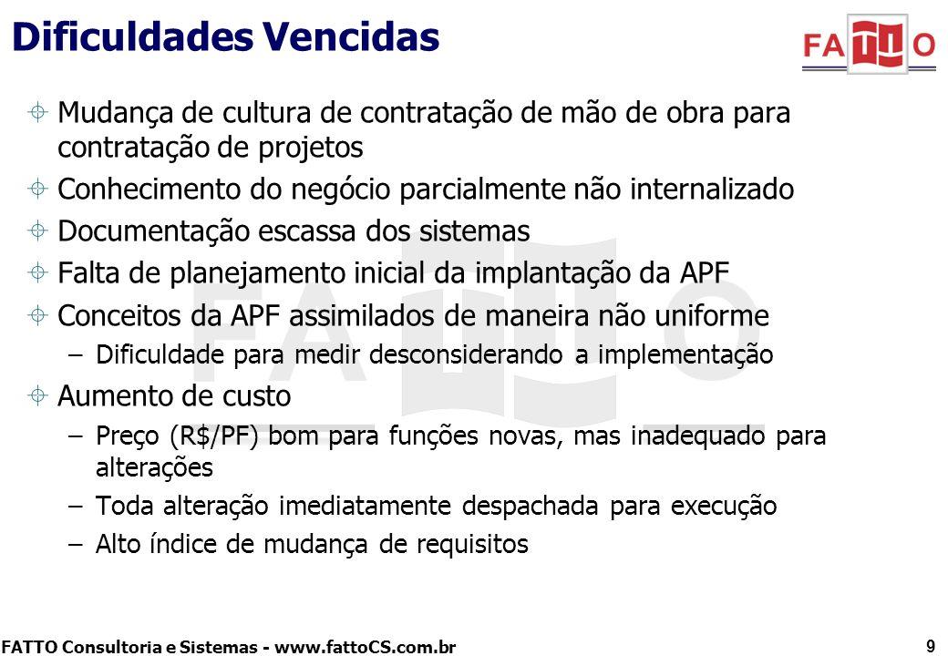 FATTO Consultoria e Sistemas - www.fattoCS.com.br Dificuldades Vencidas Mudança de cultura de contratação de mão de obra para contratação de projetos