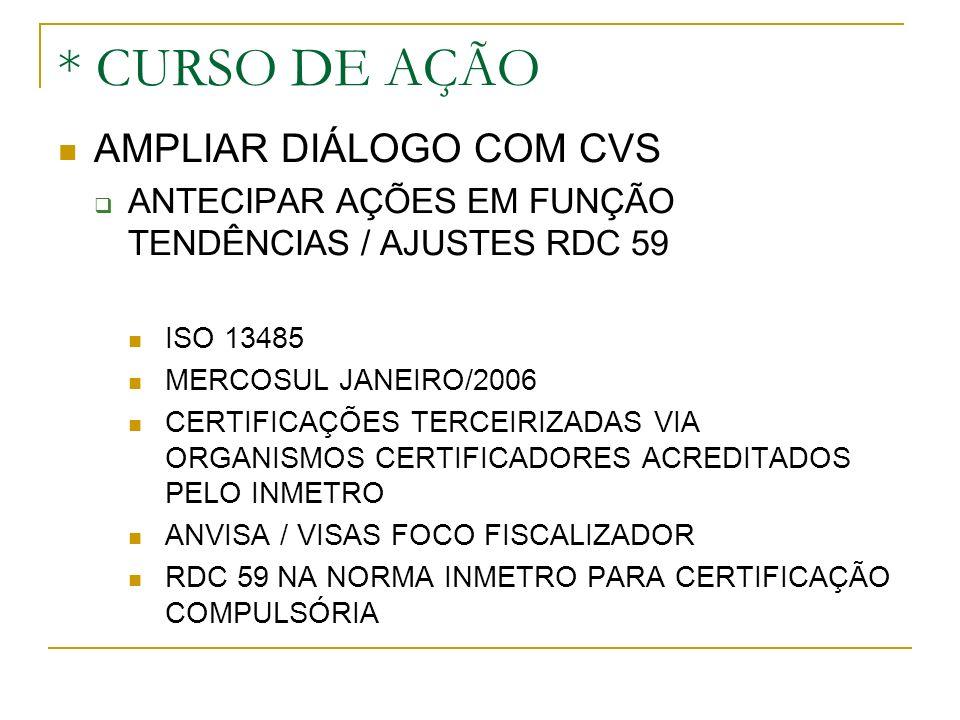 * CURSO DE AÇÃO AMPLIAR DIÁLOGO COM CVS ANTECIPAR AÇÕES EM FUNÇÃO TENDÊNCIAS / AJUSTES RDC 59 ISO 13485 MERCOSUL JANEIRO/2006 CERTIFICAÇÕES TERCEIRIZADAS VIA ORGANISMOS CERTIFICADORES ACREDITADOS PELO INMETRO ANVISA / VISAS FOCO FISCALIZADOR RDC 59 NA NORMA INMETRO PARA CERTIFICAÇÃO COMPULSÓRIA