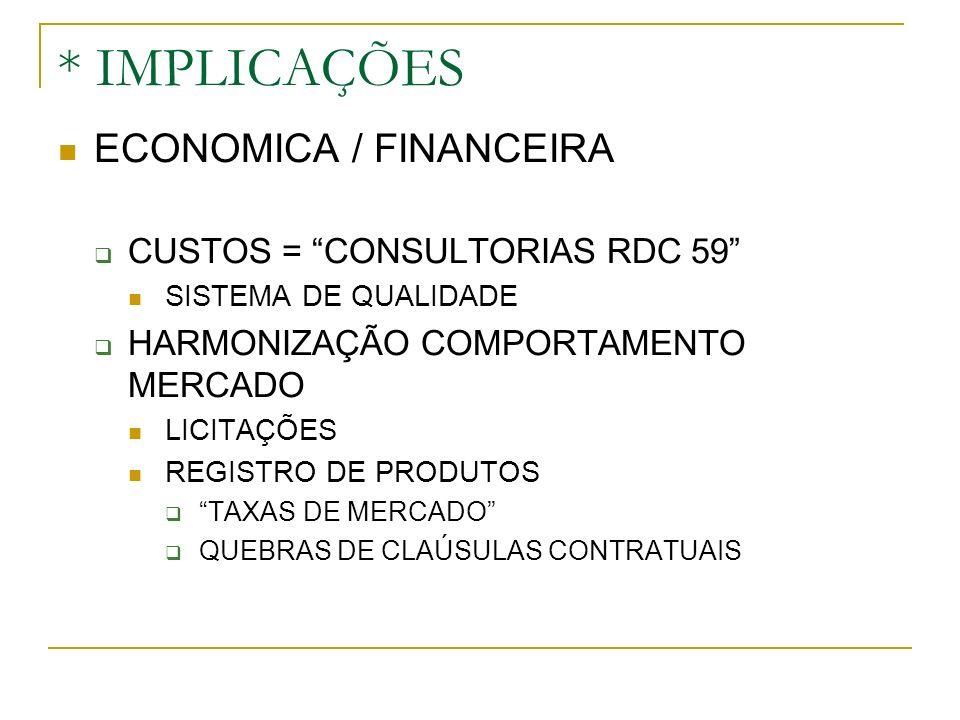 * IMPLICAÇÕES ECONOMICA / FINANCEIRA CUSTOS = CONSULTORIAS RDC 59 SISTEMA DE QUALIDADE HARMONIZAÇÃO COMPORTAMENTO MERCADO LICITAÇÕES REGISTRO DE PRODUTOS TAXAS DE MERCADO QUEBRAS DE CLAÚSULAS CONTRATUAIS