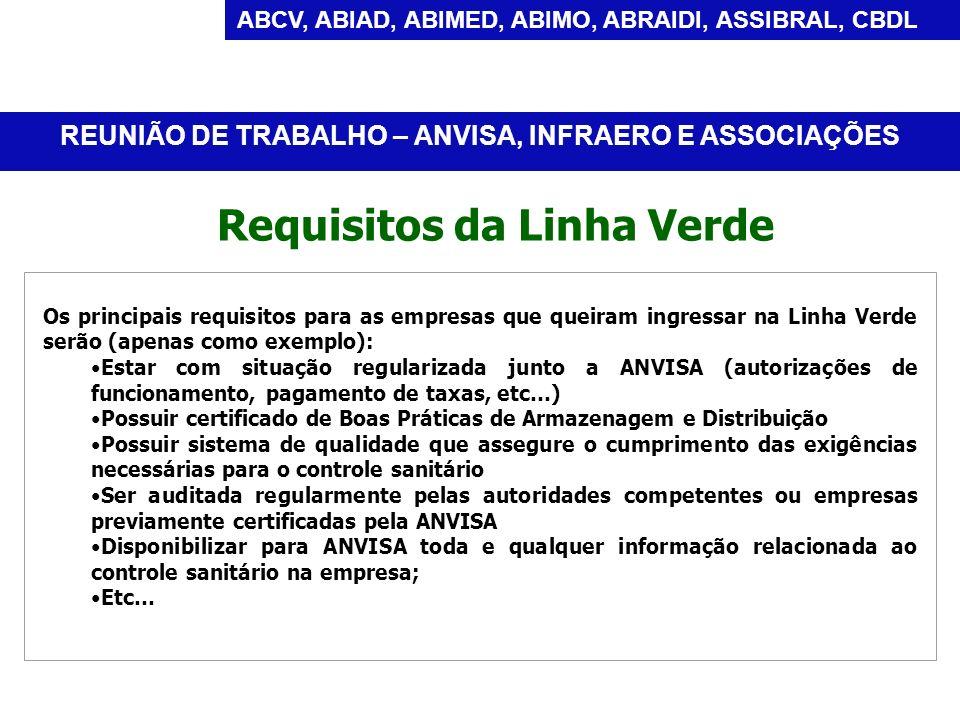 Os principais requisitos para as empresas que queiram ingressar na Linha Verde serão (apenas como exemplo): Estar com situação regularizada junto a AN