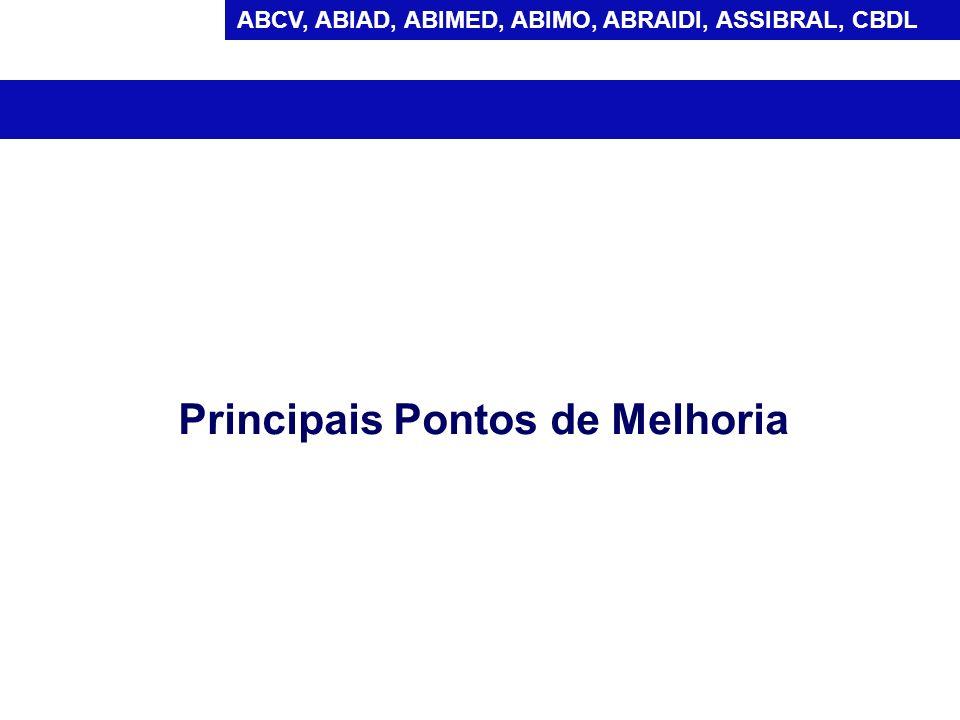 Principais Pontos de Melhoria ABCV, ABIAD, ABIMED, ABIMO, ABRAIDI, ASSIBRAL, CBDL