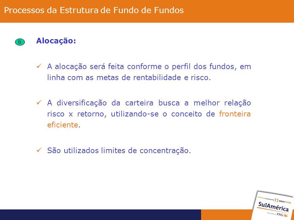Alocação: A alocação será feita conforme o perfil dos fundos, em linha com as metas de rentabilidade e risco.