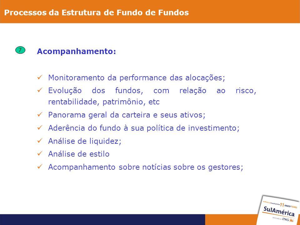 Acompanhamento: Monitoramento da performance das alocações; Evolução dos fundos, com relação ao risco, rentabilidade, patrimônio, etc Panorama geral da carteira e seus ativos; Aderência do fundo à sua política de investimento; Análise de liquidez; Análise de estilo Acompanhamento sobre notícias sobre os gestores; 1 Processos da Estrutura de Fundo de Fundos 7