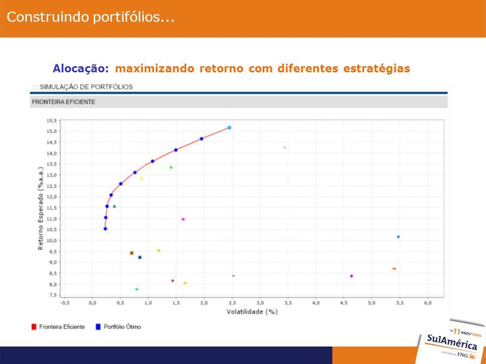 Alocação: maximizando retorno com diferentes estratégias Construindo portifólios...