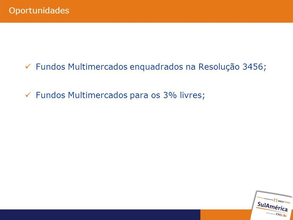 Fundos Multimercados enquadrados na Resolução 3456; Fundos Multimercados para os 3% livres; Oportunidades