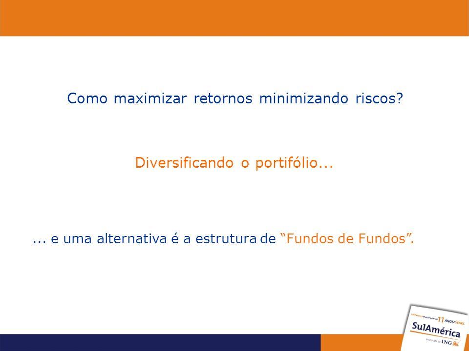 Como maximizar retornos minimizando riscos. Diversificando o portifólio......