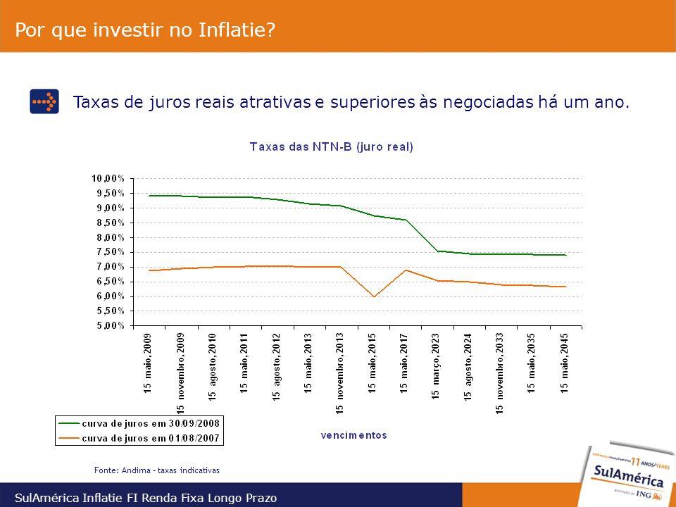Fonte: Andima – taxas indicativas Taxas de juros reais atrativas e superiores às negociadas há um ano.