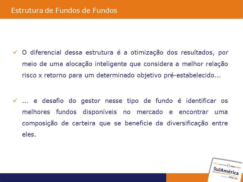 ACOES IBOVESPA ATIVO Nome do Fundo Bmk. Cota Resgat e Aplicação Inicial Tx.Adm.