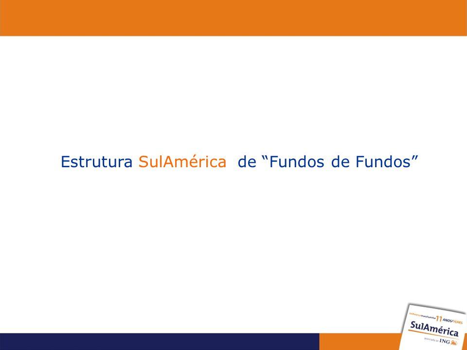 Estrutura SulAmérica de Fundos de Fundos