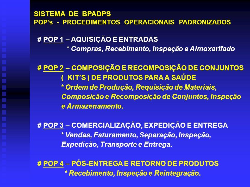 SISTEMA DE BPADPS POPs - PROCEDIMENTOS OPERACIONAIS PADRONIZADOS # POP 1 – AQUISIÇÃO E ENTRADAS * Compras, Recebimento, Inspeção e Almoxarifado # POP