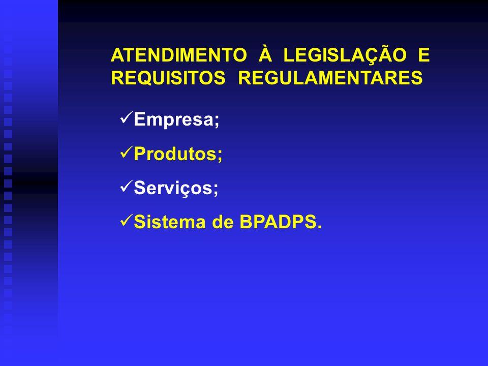 ATENDIMENTO À LEGISLAÇÃO E REQUISITOS REGULAMENTARES Empresa; Produtos; Serviços; Sistema de BPADPS.