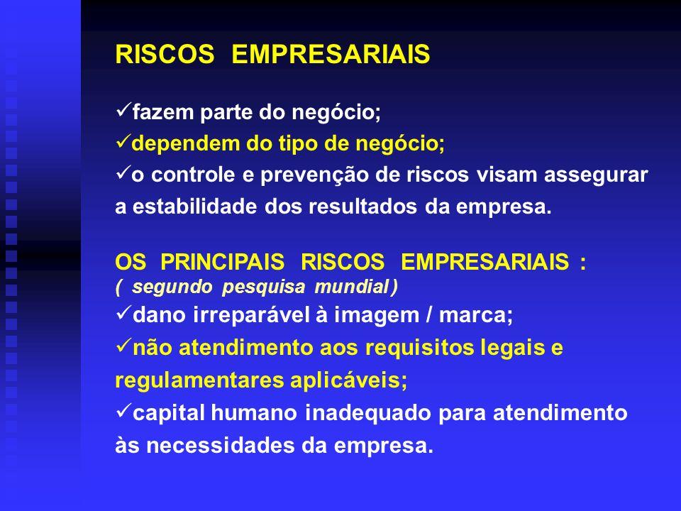 RISCOS EMPRESARIAIS fazem parte do negócio; dependem do tipo de negócio; o controle e prevenção de riscos visam assegurar a estabilidade dos resultado