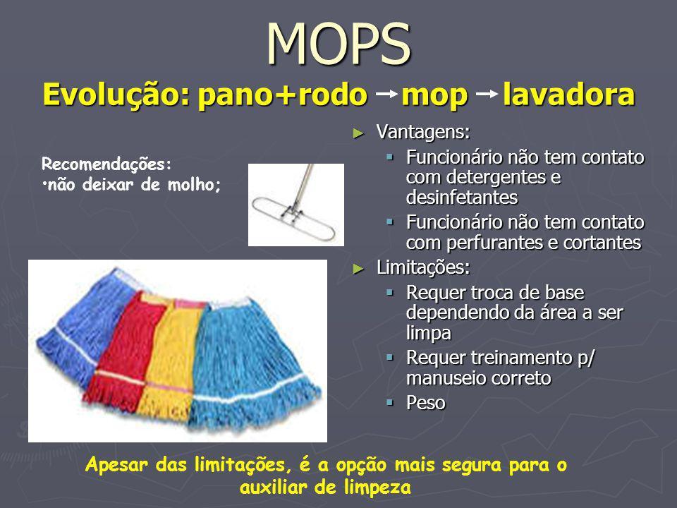 MOPS Evolução: pano+rodo mop lavadora Vantagens: Funcionário não tem contato com detergentes e desinfetantes Funcionário não tem contato com perfurant