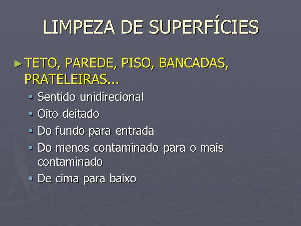 LIMPEZA DE SUPERFÍCIES TETO, PAREDE, PISO, BANCADAS, PRATELEIRAS... TETO, PAREDE, PISO, BANCADAS, PRATELEIRAS... Sentido unidirecional Sentido unidire