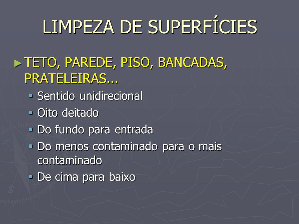 LIMPEZA DE SUPERFÍCIES TETO, PAREDE, PISO, BANCADAS, PRATELEIRAS...